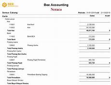 6 cara membuat laporan keuangan sederhana bee id