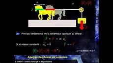 calcul du cheval vapeur