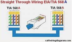 Rj45 Ethernet Wiring Diagram Color Code Cat5 Cat6 Wiring