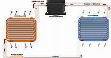 manual de refrigeraci 211 n domestica los mejores tecnicos todo sobre refrigeracion