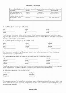 330 free degrees of comparison worksheets teach degrees of comparison with confidence