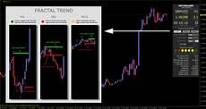 forex order book status indicator q2 truetl blog free indicator infoboard