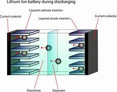 Doitpoms Tlp Library Batteries Lithium Batteries