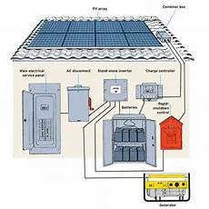 house solar panel wiring go grid with solar power renewable energy earth news
