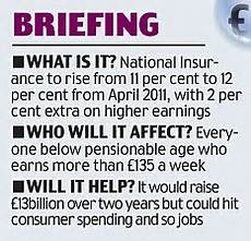 band a national insurance pre budget report clobbering the middle earners national
