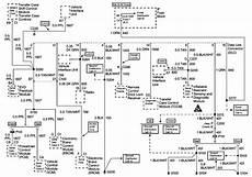 repair voice data communications 2005 chevrolet silverado 1500 electronic throttle control repair guides data link communications 2000 data link communications 2000 autozone com