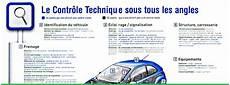 R 233 Paration De V 233 Hicules Utilitaire En Gironde Garage Vial