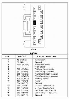 98 ford econoline e 350 wiring diagram 1999 e350 replacing stock speakers which wire on stock harness is positive thank you from