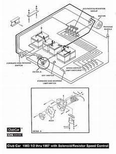 Wiring Diagram Electric Club Car Wiring Diagrams Club Car