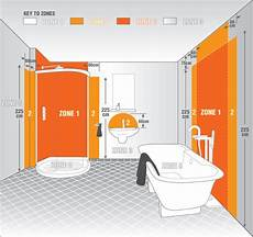 Ip21 Bathroom Zones by Ip Krytie Goled