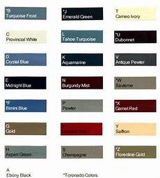 automotive color chips oldsmobile toronado car paint