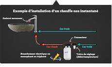 Installer Un Chauffe Eau électrique Chauffe Eau Instantan 233 7 3kw Pour Et Lavabo Dafi