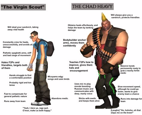 Chad Tf2