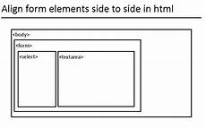 css how to align form elements side to side html stack overflow