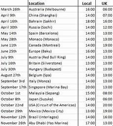 Predicting The 2017 Calendar Order The F1
