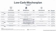 low carb wochenplan f 252 r berufst 228 tige low carb ern 228 hrung
