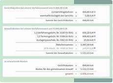 scheidungskosten 2019 anwaltskosten gerichtskosten