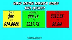 how much money does ksi make july 2014 youtube