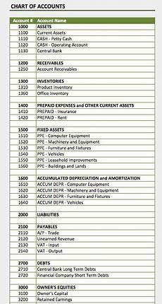 balance sheet report 187 exceltemplate net