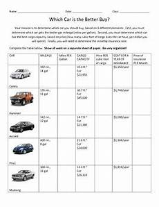 unit rate activity buying a car by the math pirate tpt