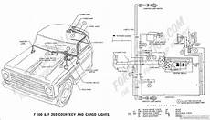 ford f100 light switch wiring diagram wiring 69courtesycargo for 1969 ford f100 wiring diagram 1969 ford f100 diagram tech