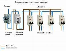 solucionado tablero electrico domiciliario electricidad solucionado necesito hacer una instalacion electrica en una caba 241 a electricidad