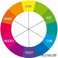 couleur complémentaire du vert 22413 cercle chromatique et maquillage des yeux speciale beaute