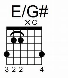 Kunci Gitar Eg Gambar Gitar