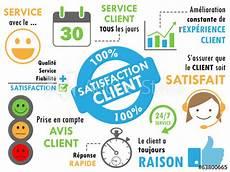 adobe service client croquis quot satisfaction client quot service clients qualit 233