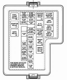 Dodge Stratus 2004 Fuse Box Diagram Auto Genius