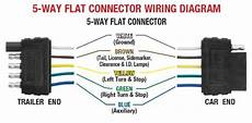 trailer plug wiring diagram 5 way 5 flat 24 quot car and trailer end wiring harness