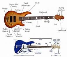 Bass Guitar Parts
