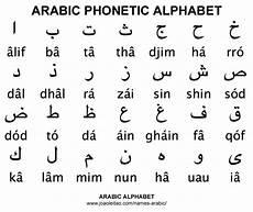Arabic Phonetic Chart Arabic Alphabet Abc Names In Arabic