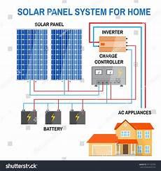 house solar panel wiring solar panel system home renewable energy stock vector 471137030