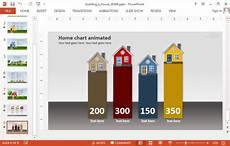 House Charts Animated House Powerpoint Templates