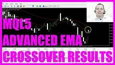 Mql5 Tutorial Advanced Ema Crossover Trading Results