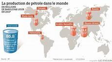 producteur de pétrole le monde du p 233 trole expliqu 233 en trois graphiques