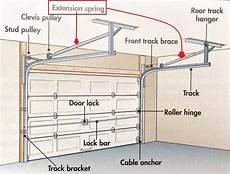 garage door opener system installation garage door pulley wheels mr garage