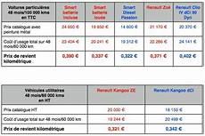 tableau émission co2 voiture voiture electrique prix batterie votre site sp 233 cialis 233