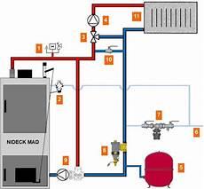 prix installation chauffage central pellets montage chaudiere fioul chaudiere a gaz prix clovismadelin