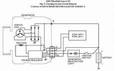 97 chevy truck alternator wiring one wire alternator wiring diagram wiring diagram and car alternator mitsubishi cars alternator