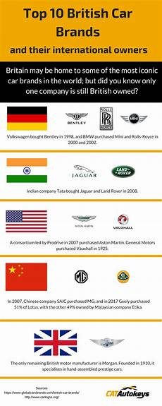 car brands and their international owners