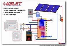 impianto termico a pavimento schema pavimento radiante