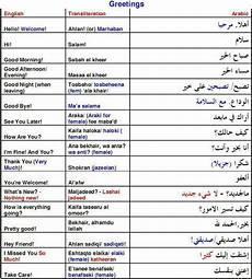 arabic worksheets greetings 19823 greetings arabic phrases learn arabic language learning arabic for beginners