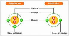 this is how to protect yourself from radiation vital vibe source