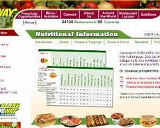 quiznos nutritional information nutrition facts the facts about food fruit vegetable