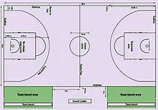 Panjang Dan Lebar Ukuran Lapangan Bola Basket Joonka