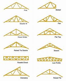 roof trusses in 2019 woodworking roof trusses roof truss design roof types