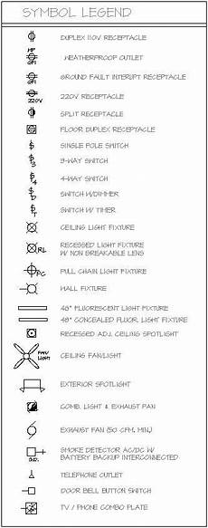 electrical symbols for house plans pict31 jpg 333 215 845 residential electrical electrical