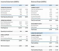 exle income statement and balance sheet driverlayer search engine